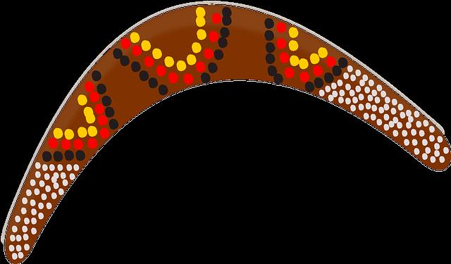 The Boomerang Method