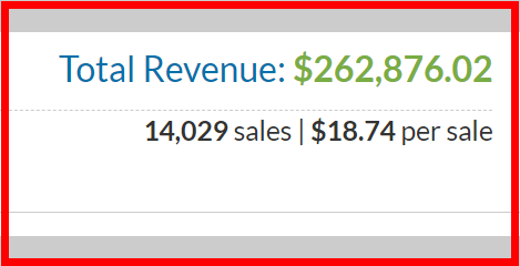 Sales from Email